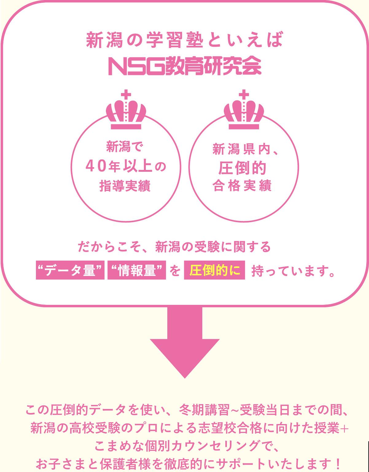 新潟の学習塾といえばNSG教育研究会